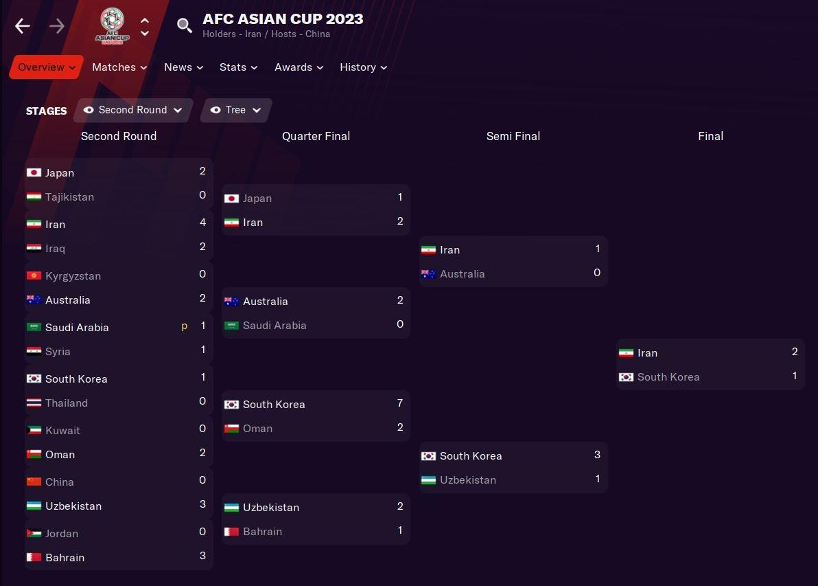 AFC-cup-results3cc6c8808e11ad01.jpg