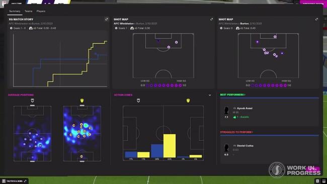 fm22-match-stats2c31ee51c04f455c.jpg