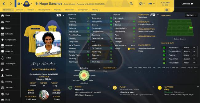 Hugo Sanchez Overview Profile