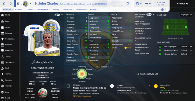 John Charles Overview Profile