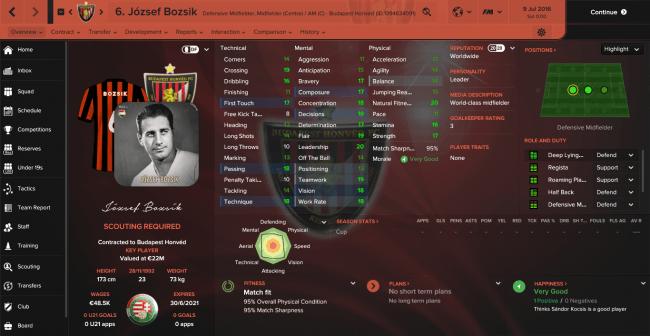 Jozsef Bozsik Overview Profile