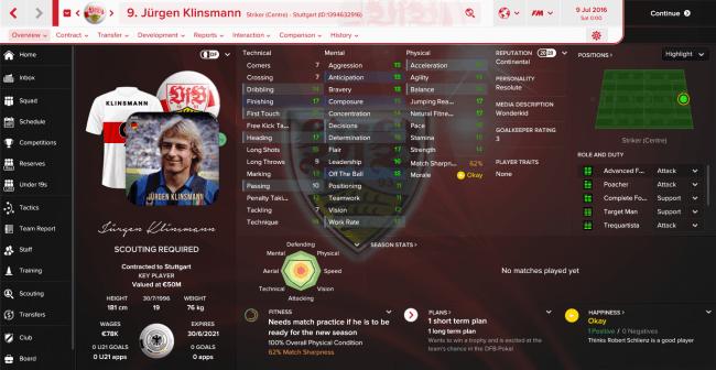 Jurgen Klinsmann Overview Profile