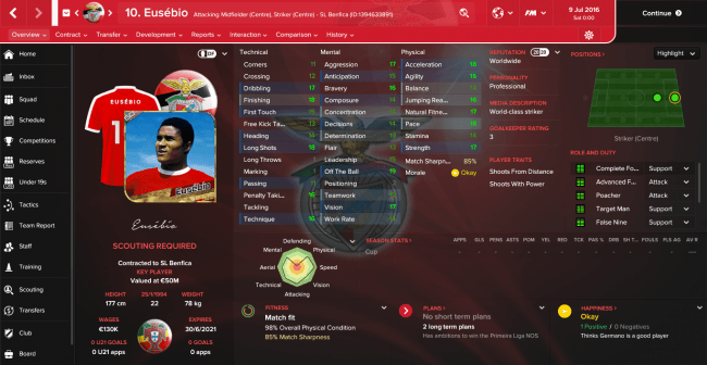 Eusebio Overview Profile