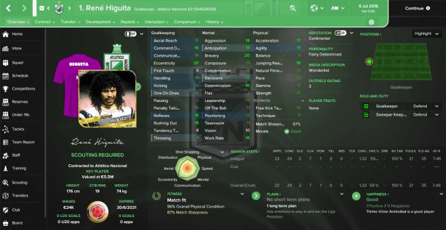 Rene Higuita Overview Profile