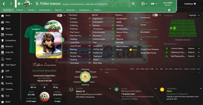 Trifon Ivanov Overview Profile