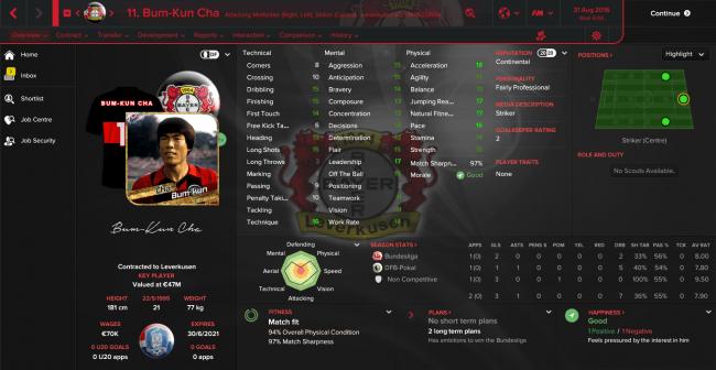 Bum Kun Cha Overview Profile