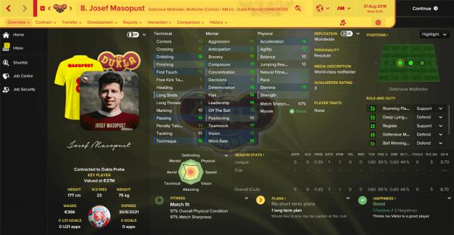 Josef Masopust Overview Profile