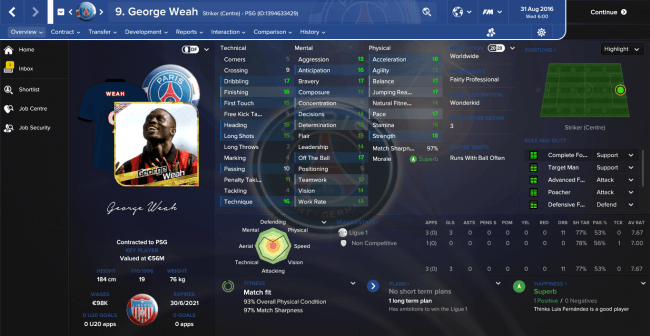 George Weah Overview Profile