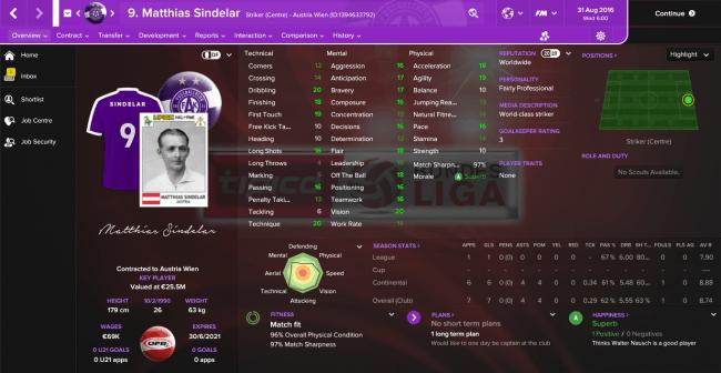Matthias Sindelar Overview Profile