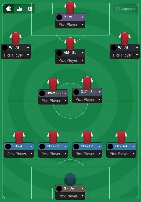 7b28c92c7e6 Here I have created a tactic with Salford City