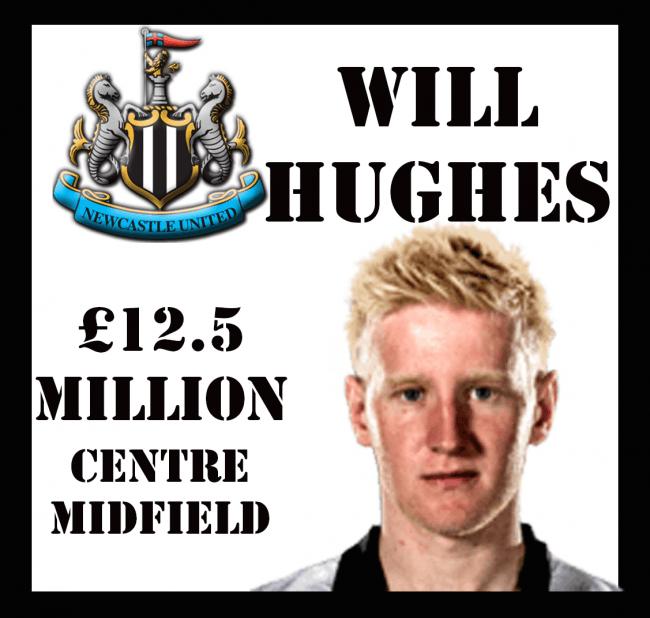 Will hughes signs