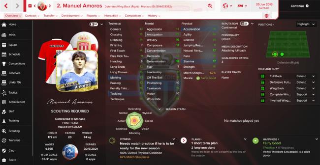 Manuel Amoros Overview Profile
