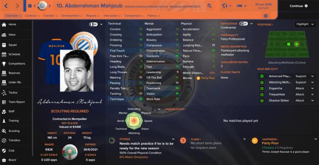Abderrahman Mahjoub Overview Profile