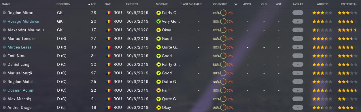 ACS-Energeticianul_-Players-Players007fd040e817e2e1.png