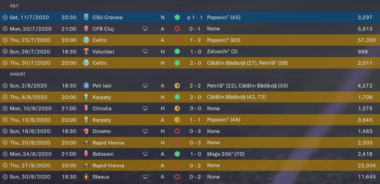 AFC-Ripensia-Timisoara_-Senior-Fixtures6b1916dd6109b1d7.png