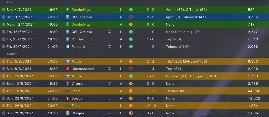 AFC-Ripensia-Timisoara_-Senior-Fixturescb4ede7b64854197.png