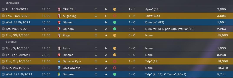 AFC-Ripensia-Timisoara_-Senior-Fixturesd8a94b2617acb07f.png