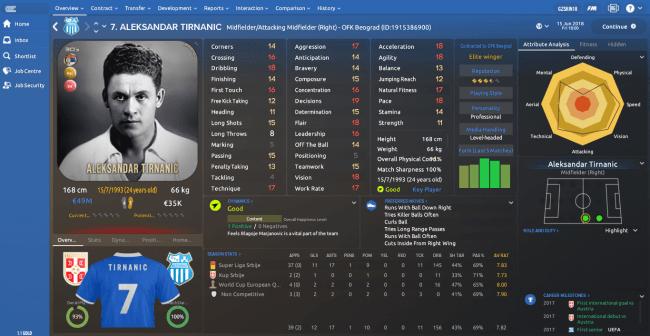 Aleksandar Tirnanic Overview Profile