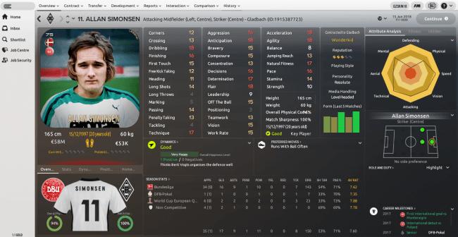 Allan Simonsen Overview Profile