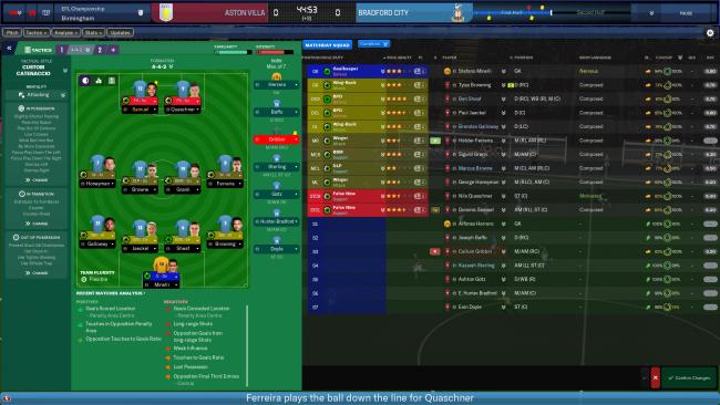 Aston Villa v Bradford City Tactics Tactics