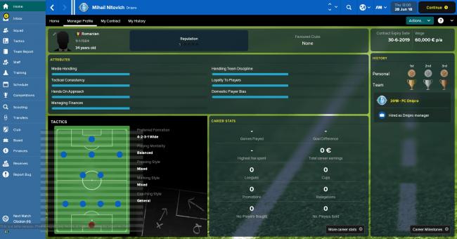 Mihail Nitovich Manager Profile