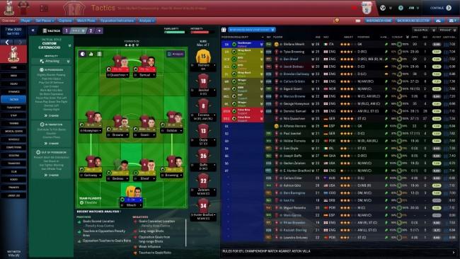 Bradford City Overview 2