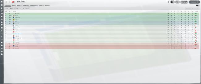 Bundesliga_-Vista-Geral-Fases61134593fe1ea102.png