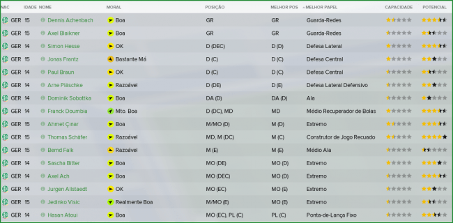 Camadas-Jovens-do-Werder-Bremen_-Plantel-Jogadores.png