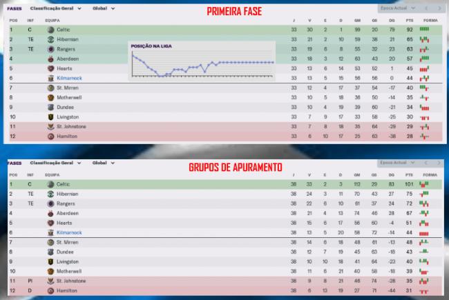 Campeonato-Escoces-18.192b8e42c30c8c9e5e.png