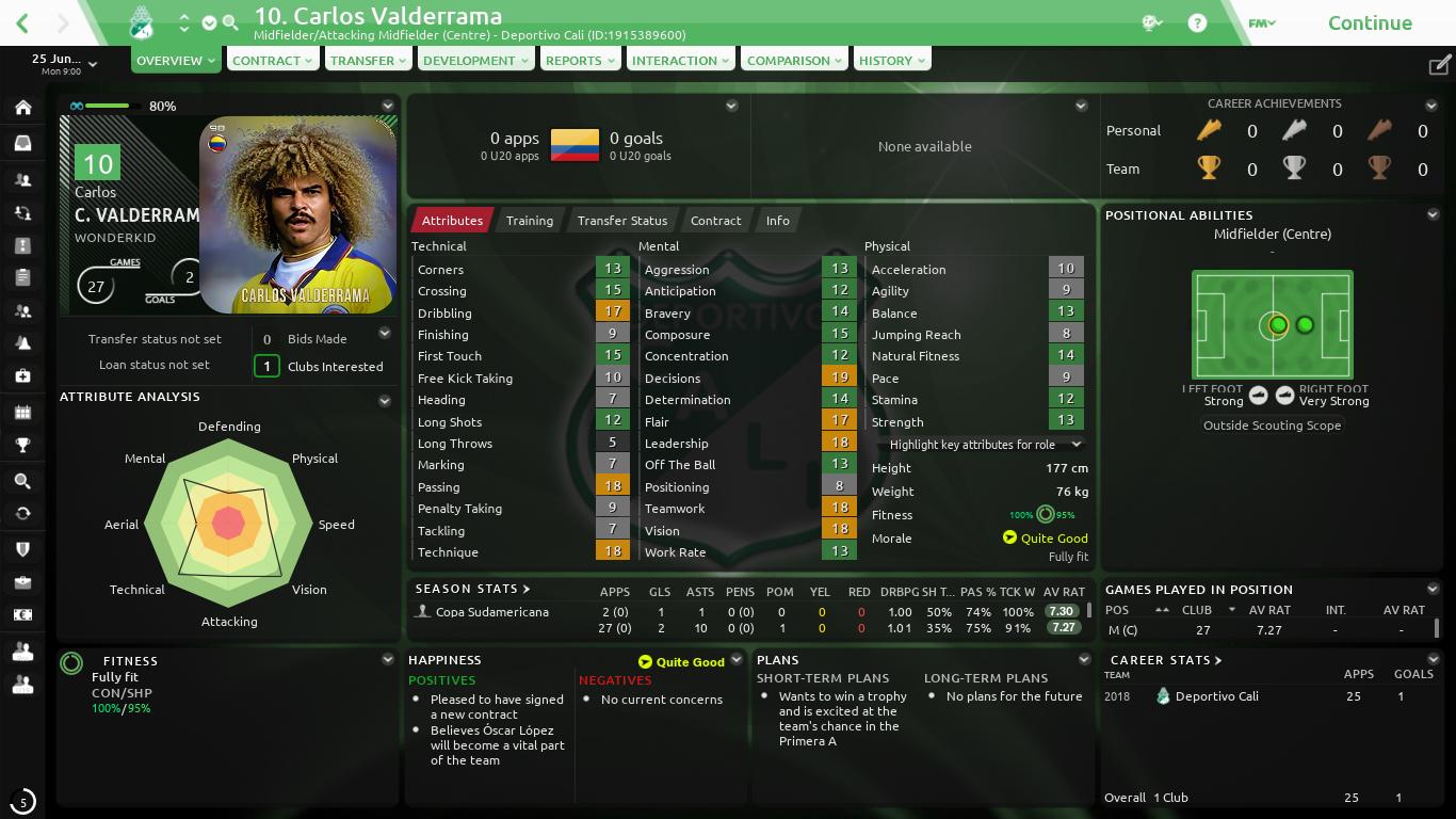 Carlos-Valderrama_-Overview-Profilefa4ee