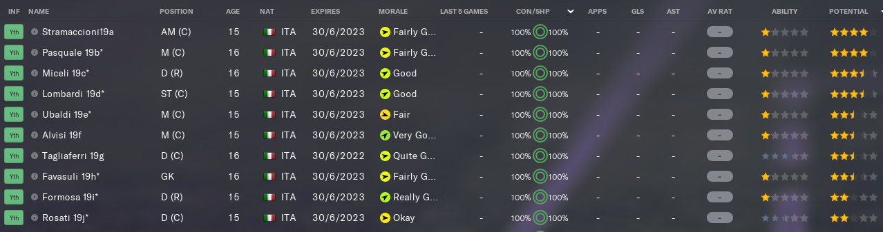 Catanzaro-Reserves_-Squad-Players887a7dd