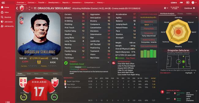 Dragoslav Sekularac Overview Profile