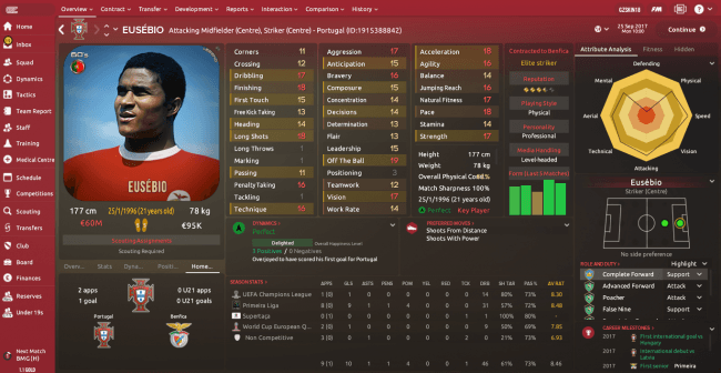 Eusebio_-Overview-Profile.png