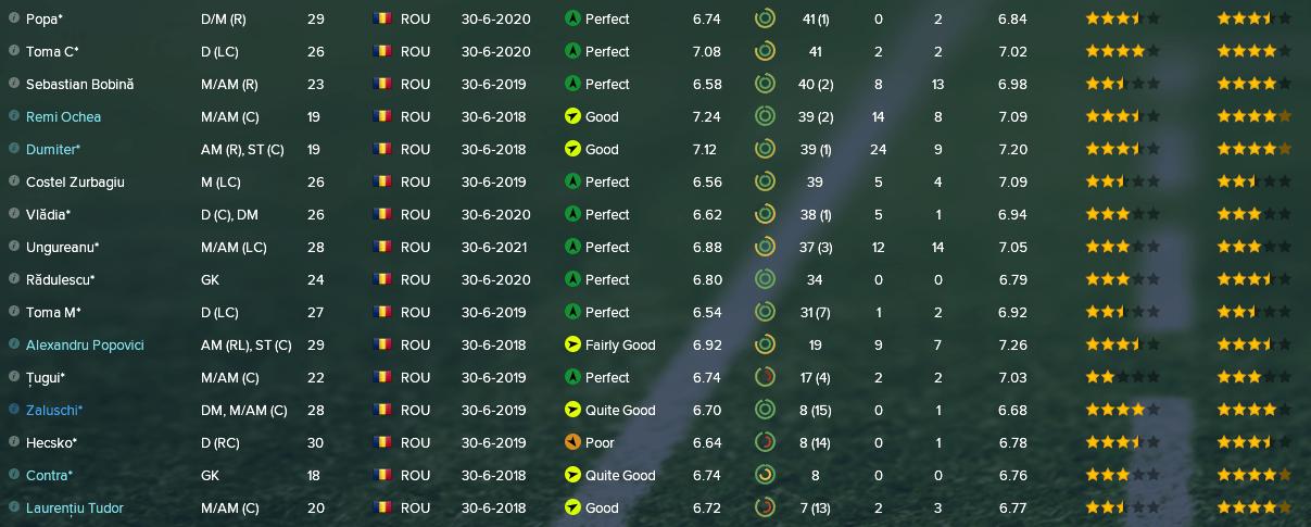 FC-Ripensia-Timisoara_-Players-Players504705c226f2e2a0.png