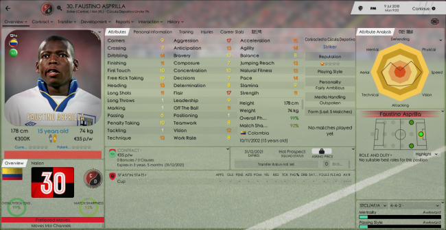 Faustino-Asprilla_-Overview-Profile2a95a2bcaaac60f1.png