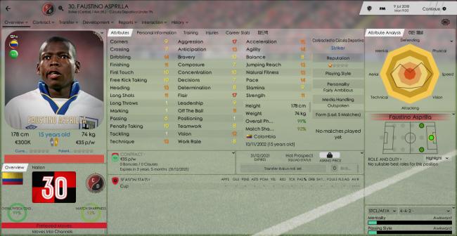 Faustino Asprilla Overview Profile