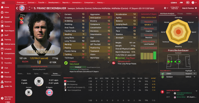 Franz-Beckenbauer_-Overview-Profile.png