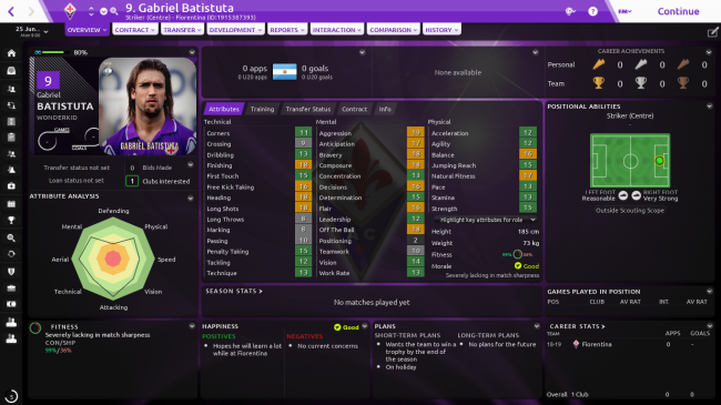 Gabriel Batistuta Overview Profile