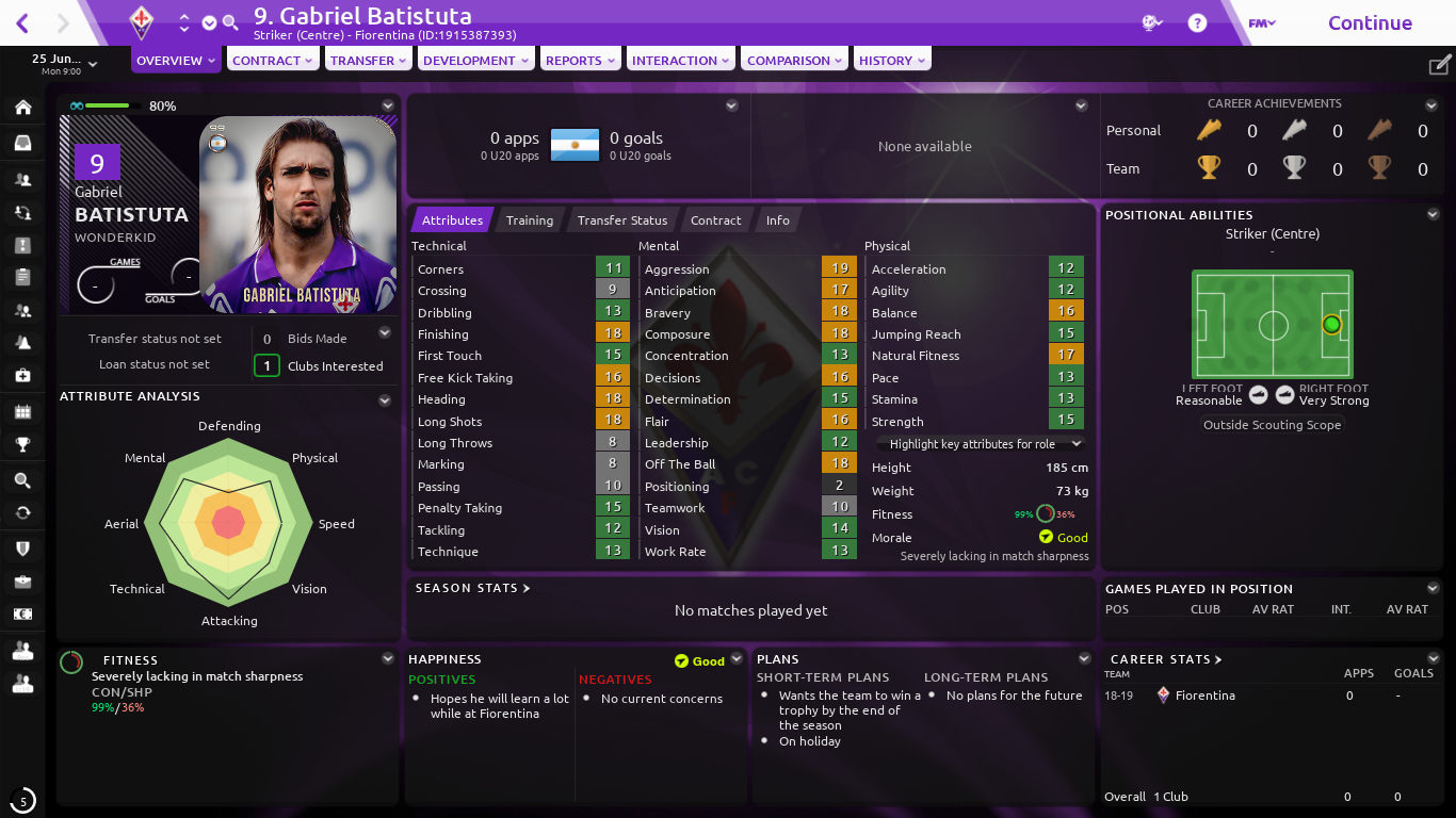 Gabriel-Batistuta_-Overview-Profile46e95