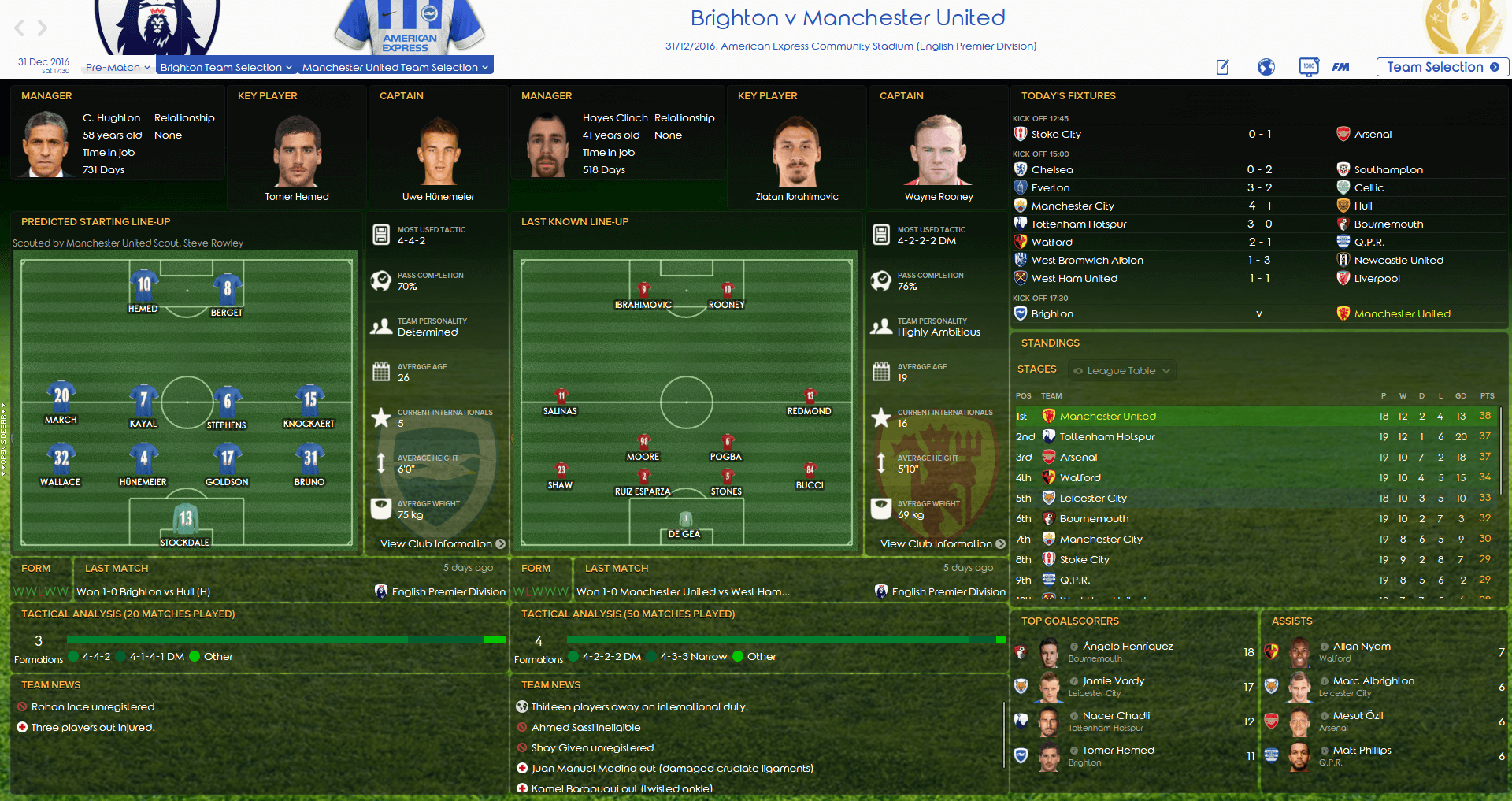 Clinched 6.1 (FM2016) GblTN