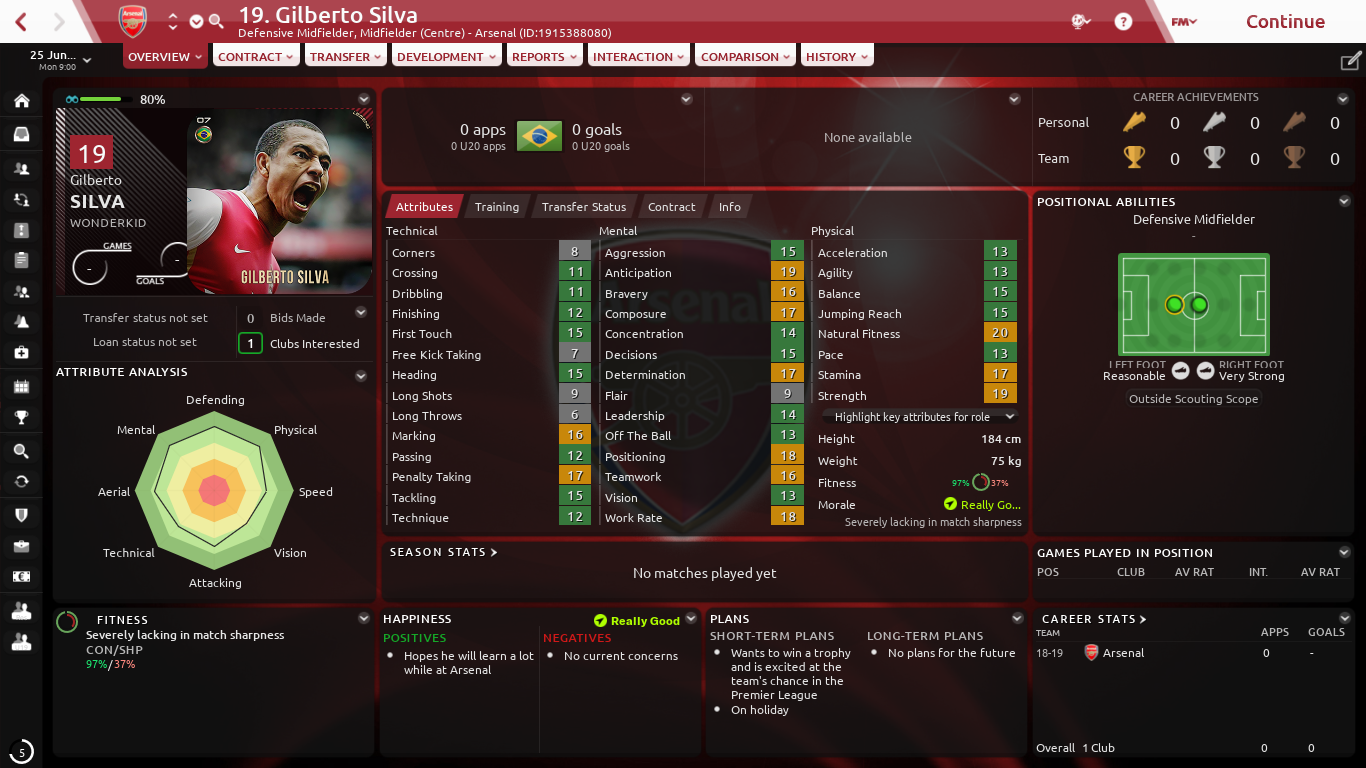Gilberto-Silva_-Overview-Profile1465a767