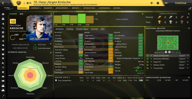 Hans-Jurgen-Kreische_-Overview-Profile9ce0d3653285b6b2.png