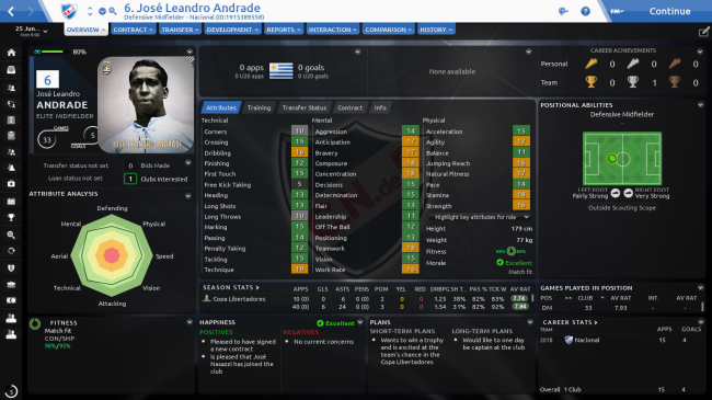 Jose-Leandro-Andrade_-Overview-Profile1816d0f6085aaca7.png
