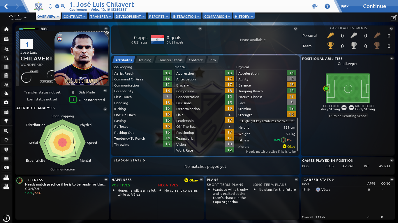 Jose-Luis-Chilavert_-Overview-Profileab2
