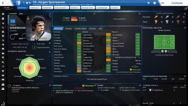 Jürgen Sparwasser Overview Profile