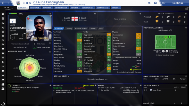 Laurie Cunningham Overview Profile