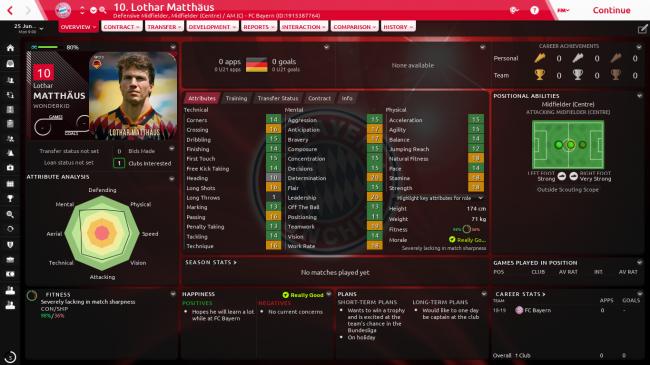 Lothar Matthäus Overview Profile