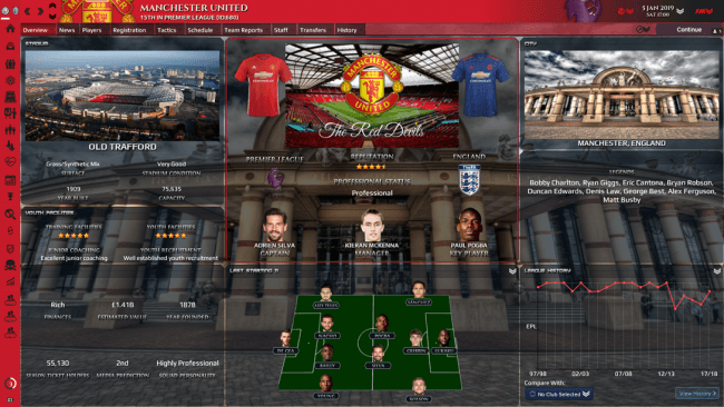 Manchester-United_-Overview-Profile-Copy.png