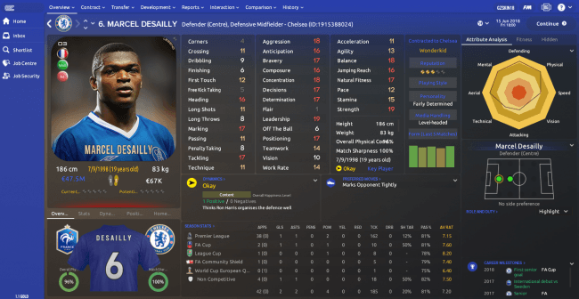 Marcel Desailly Overview Profile