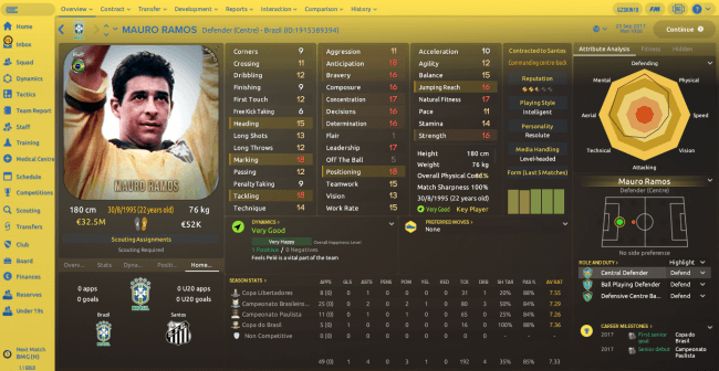 Mauro-Ramos_-Overview-Profile.png
